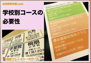 西荻フレンドリ―スクール-ブログ-学校別コース