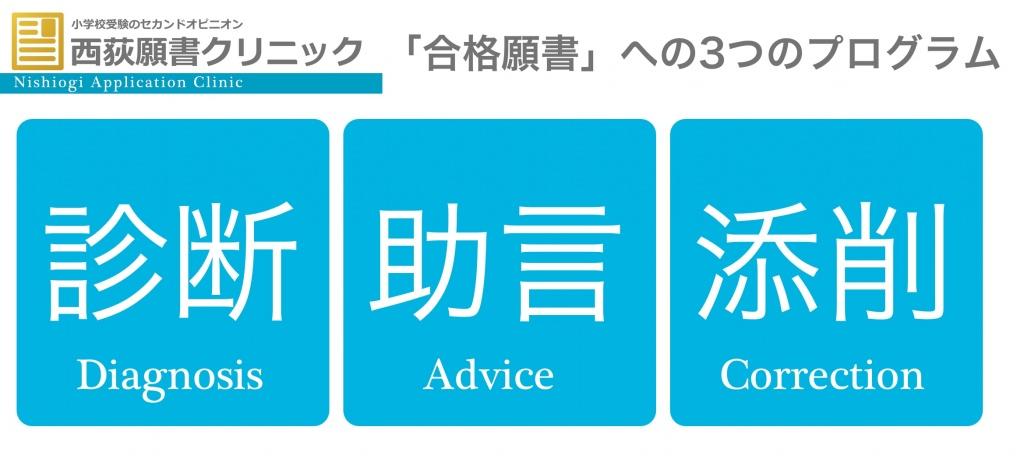 願書添削サービス説明用/西荻フレンドリースクール