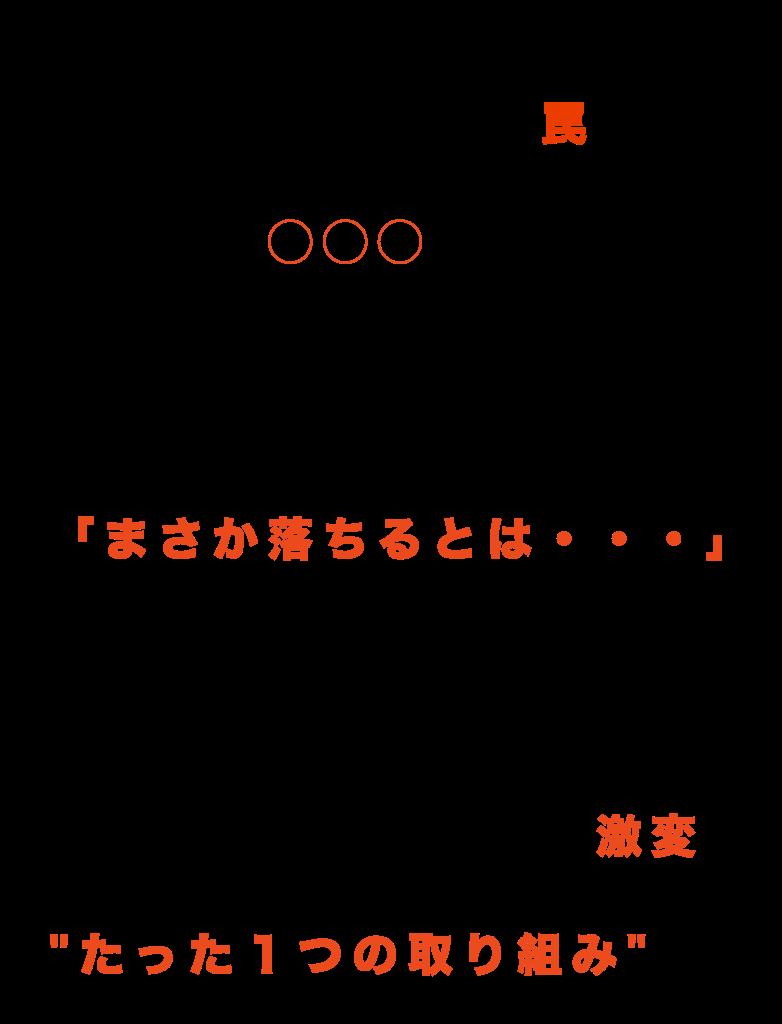 埼玉クラス講座文章10